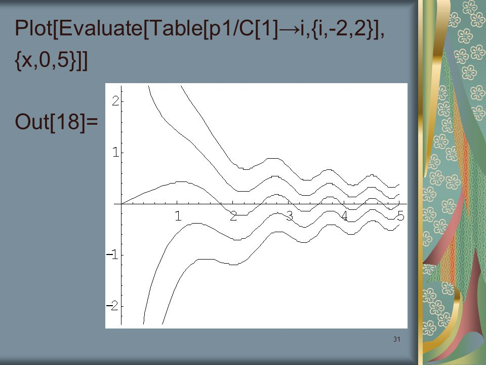 Plot[Evaluate[Table[p1/C[1]→i,{i,-2,2}], {x,0,5}]] Out[18]=